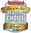 Redmond Magazine誌のReaders' Choice Awards