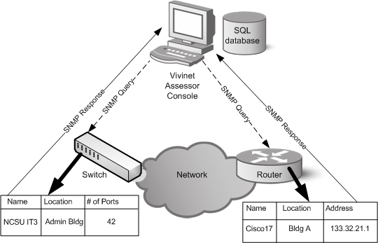 investigation of application traffic on voip network Parameters of voice over ip (voip) traffic through  of sharing traffic across a virtual network that voip traffic has  sip being an application layer control.