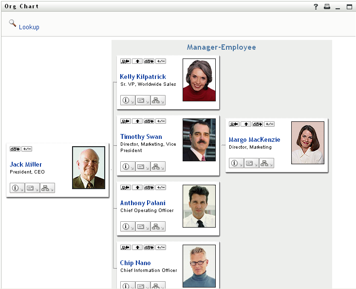 NetIQ Doc: User Application: User Guide - About the Organization Chart