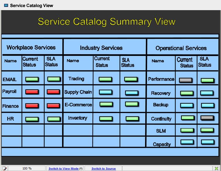 NetIQ Documentation: Operations Center 5.5 Custom Drawing and ...