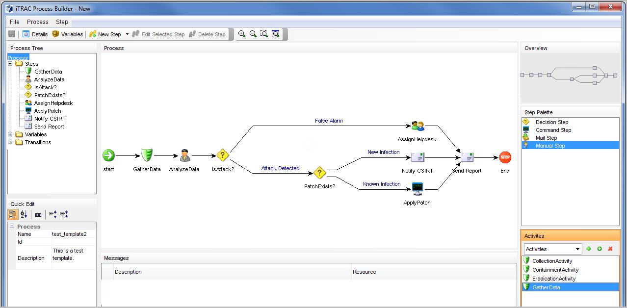 NetIQ Documentation NetIQ Sentinel 71 User Guide Template – Software User Guide Template