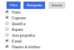 Esempi di nomi utente di appuntamenti
