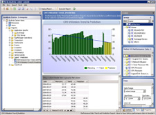 AppManager 8 Analysis Center