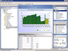 olap-based reporting in Analysis Center